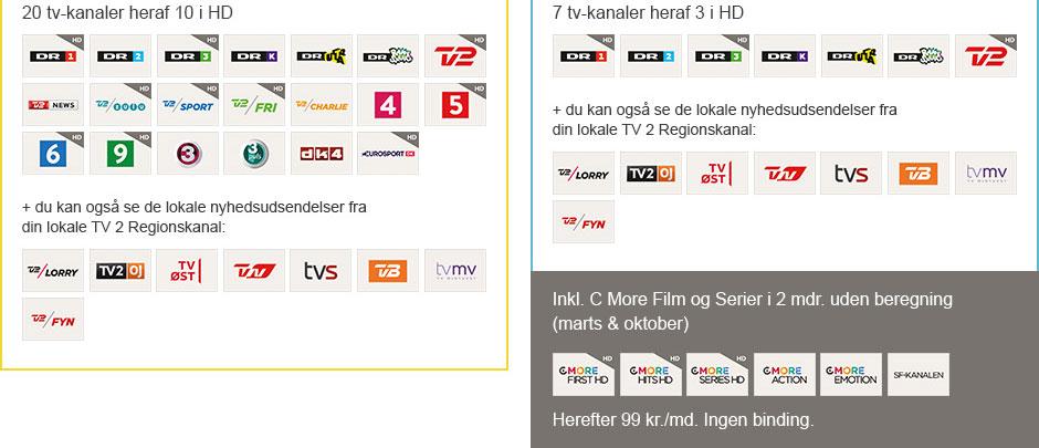 Canal Digital sommerhus tv-pakke kanaler