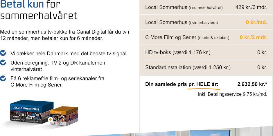 Canal Digital sommerhus pakken